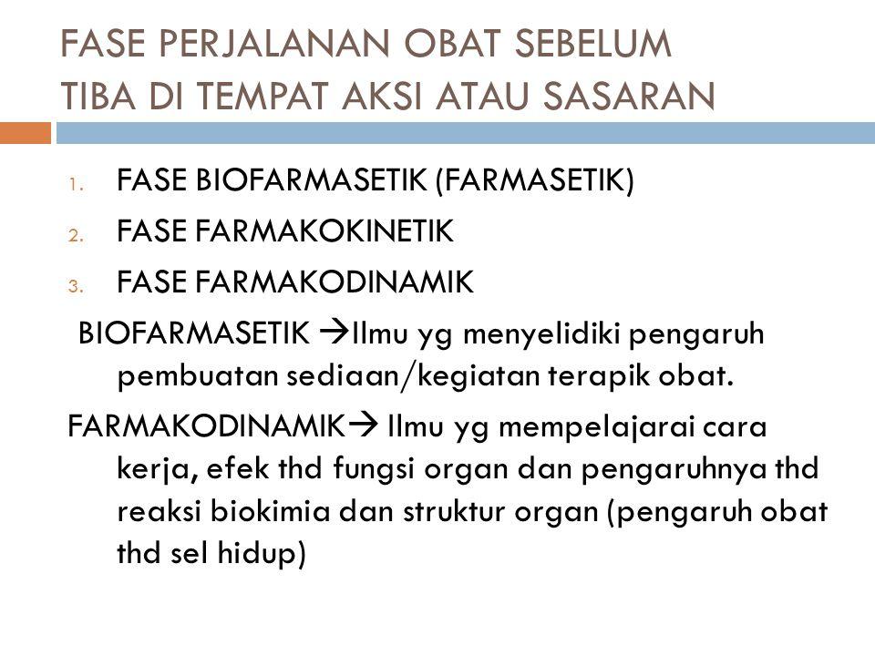FASE PERJALANAN OBAT SEBELUM TIBA DI TEMPAT AKSI ATAU SASARAN 1. FASE BIOFARMASETIK (FARMASETIK) 2. FASE FARMAKOKINETIK 3. FASE FARMAKODINAMIK BIOFARM