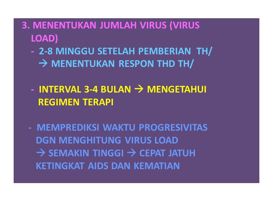 3. MENENTUKAN JUMLAH VIRUS (VIRUS LOAD) - 2-8 MINGGU SETELAH PEMBERIAN TH/  MENENTUKAN RESPON THD TH/ - INTERVAL 3-4 BULAN  MENGETAHUI REGIMEN TERAP