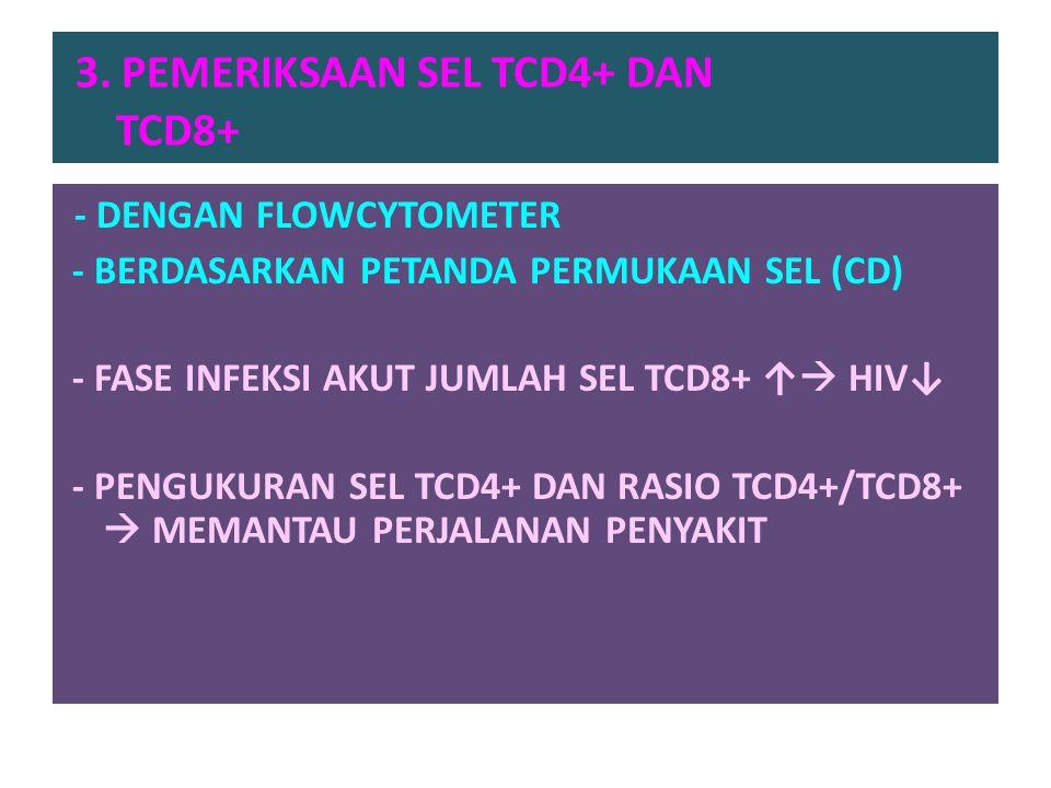 3. PEMERIKSAAN SEL TCD4+ DAN TCD8+ - DENGAN FLOWCYTOMETER - BERDASARKAN PETANDA PERMUKAAN SEL (CD) - FASE INFEKSI AKUT JUMLAH SEL TCD8+ ↑  HIV↓ - PEN