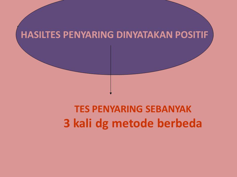 HASIL TES HIV DINYATAKAN POSITIF HASILTES PENYARING DINYATAKAN POSITIF TES PENYARING SEBANYAK 3 kali dg metode berbeda