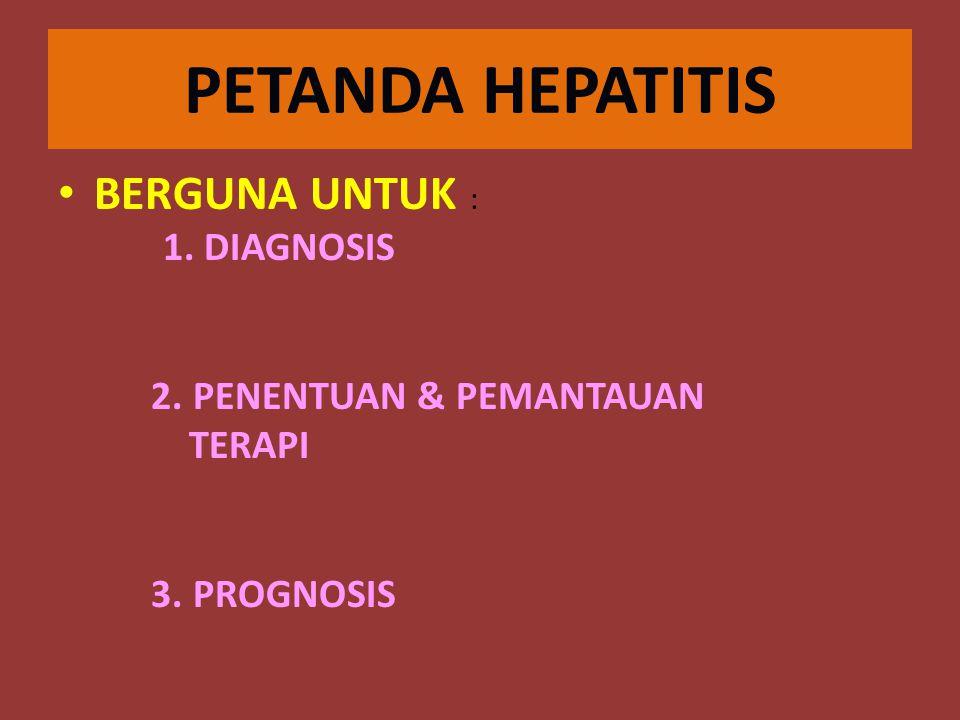PETANDA HEPATITIS BERGUNA UNTUK : 1. DIAGNOSIS 2. PENENTUAN & PEMANTAUAN TERAPI 3. PROGNOSIS