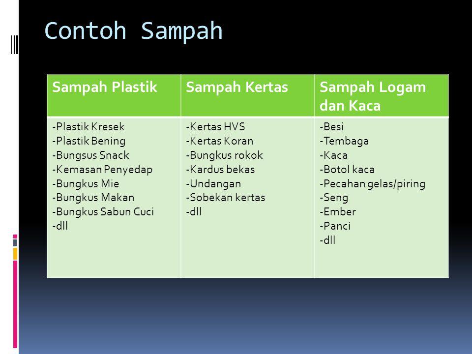 Contoh Sampah Sampah PlastikSampah KertasSampah Logam dan Kaca -Plastik Kresek -Plastik Bening -Bungsus Snack -Kemasan Penyedap -Bungkus Mie -Bungkus
