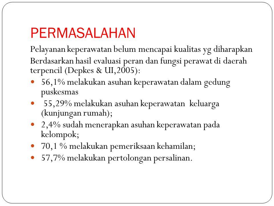 Melaksanakan kegiatan lain diluar peran fungsinya antara lain: 92,6% menetapkan diagnosis penyakit; 93,1% membuat resep obat; 97,1% melakukan tindakan pengobatan didalam maupun diluar gedung puskesmas.