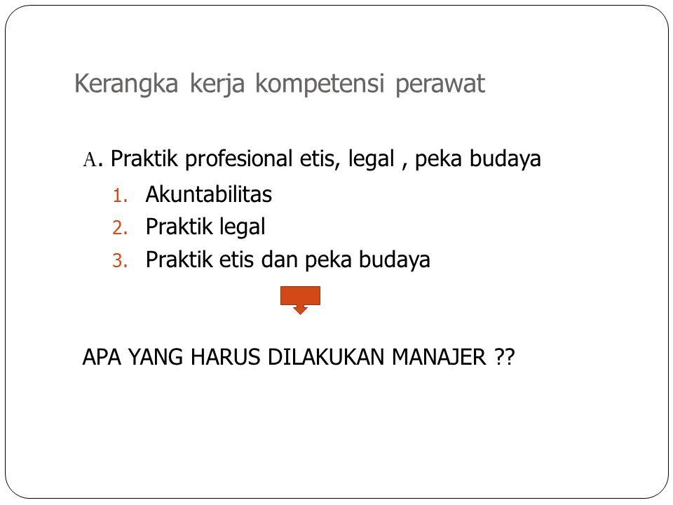 Kerangka kerja kompetensi perawat A. Praktik profesional etis, legal, peka budaya 1. Akuntabilitas 2. Praktik legal 3. Praktik etis dan peka budaya AP