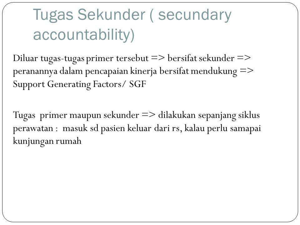 Tugas Sekunder ( secundary accountability) Diluar tugas-tugas primer tersebut => bersifat sekunder => peranannya dalam pencapaian kinerja bersifat men