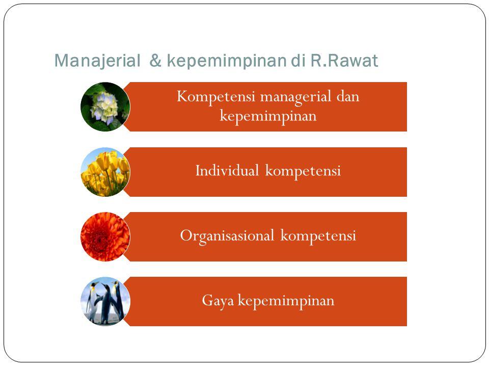 Manajerial & kepemimpinan di R.Rawat Kompetensi managerial dan kepemimpinan Individual kompetensi Organisasional kompetensi Gaya kepemimpinan