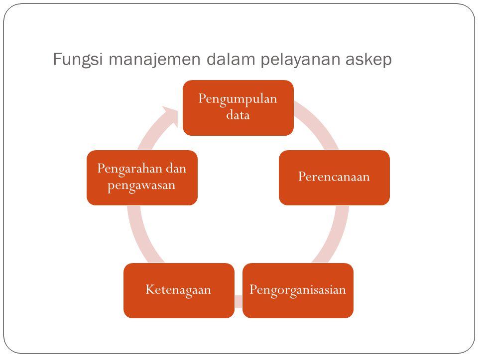 Fungsi manajemen dalam pelayanan askep Pengumpulan data PerencanaanPengorganisasianKetenagaan Pengarahan dan pengawasan