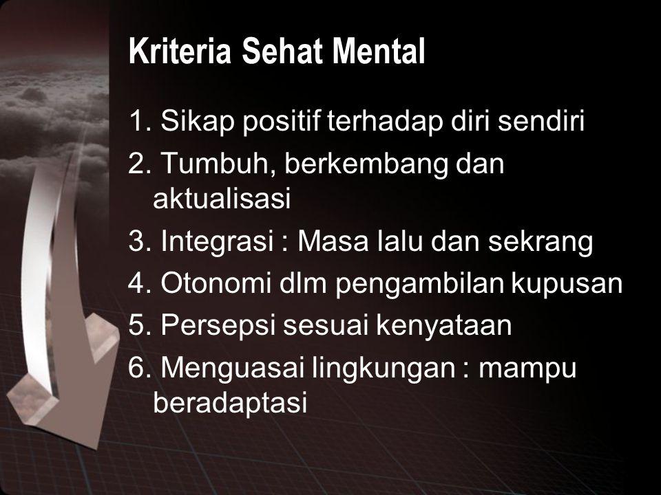 Kriteria Sehat Mental 1. Sikap positif terhadap diri sendiri 2. Tumbuh, berkembang dan aktualisasi 3. Integrasi : Masa lalu dan sekrang 4. Otonomi dlm