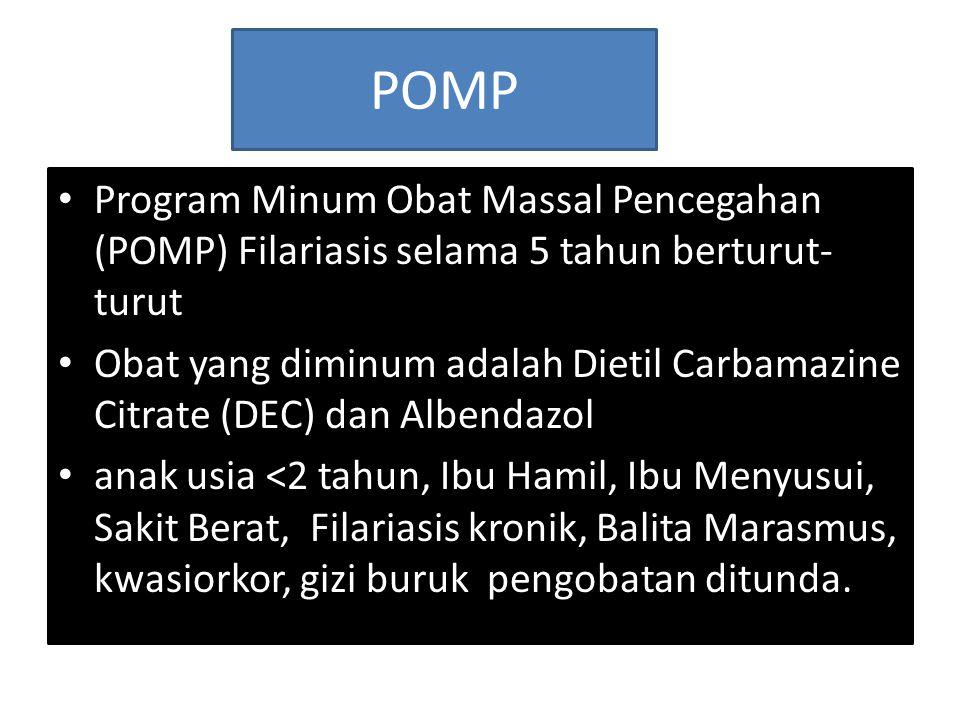 POMP Program Minum Obat Massal Pencegahan (POMP) Filariasis selama 5 tahun berturut- turut Obat yang diminum adalah Dietil Carbamazine Citrate (DEC) d