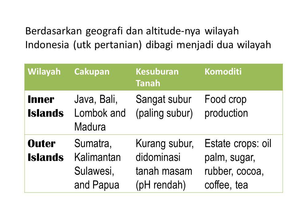 Berdasarkan geografi dan altitude-nya wilayah Indonesia (utk pertanian) dibagi menjadi dua wilayah WilayahCakupanKesuburan Tanah Komoditi Inner Island