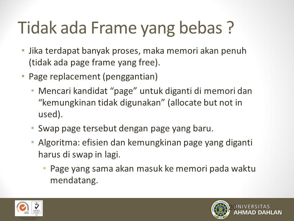 Tidak ada Frame yang bebas .