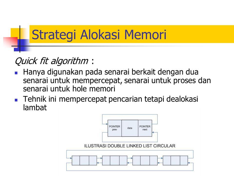 Strategi Alokasi Memori Quick fit algorithm : Hanya digunakan pada senarai berkait dengan dua senarai untuk mempercepat, senarai untuk proses dan sena