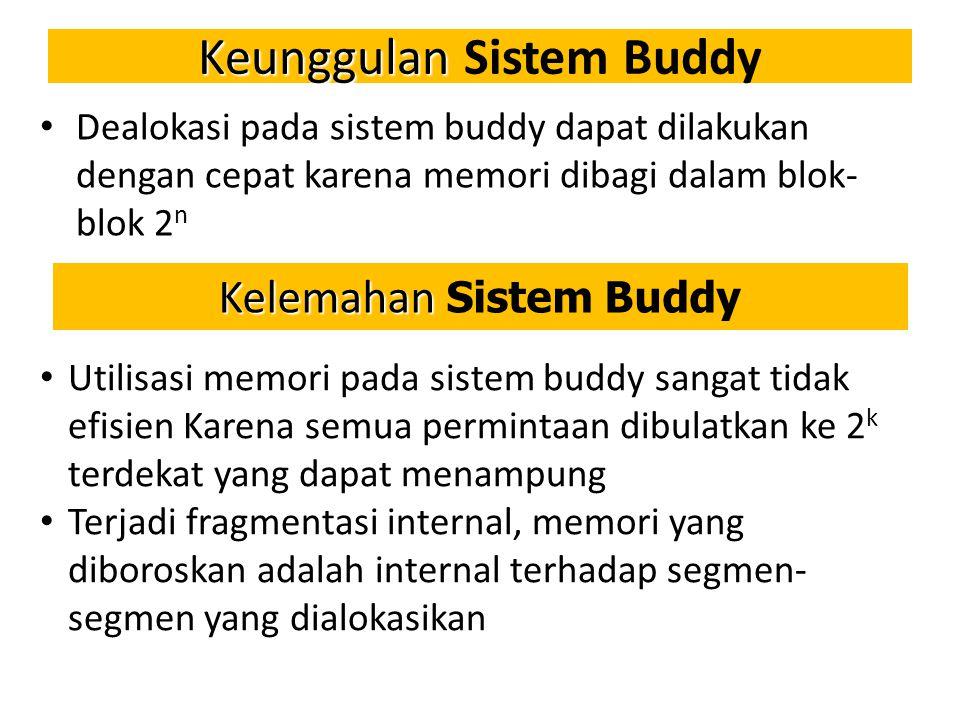 Keunggulan Keunggulan Sistem Buddy Dealokasi pada sistem buddy dapat dilakukan dengan cepat karena memori dibagi dalam blok- blok 2 Dealokasi pada sis