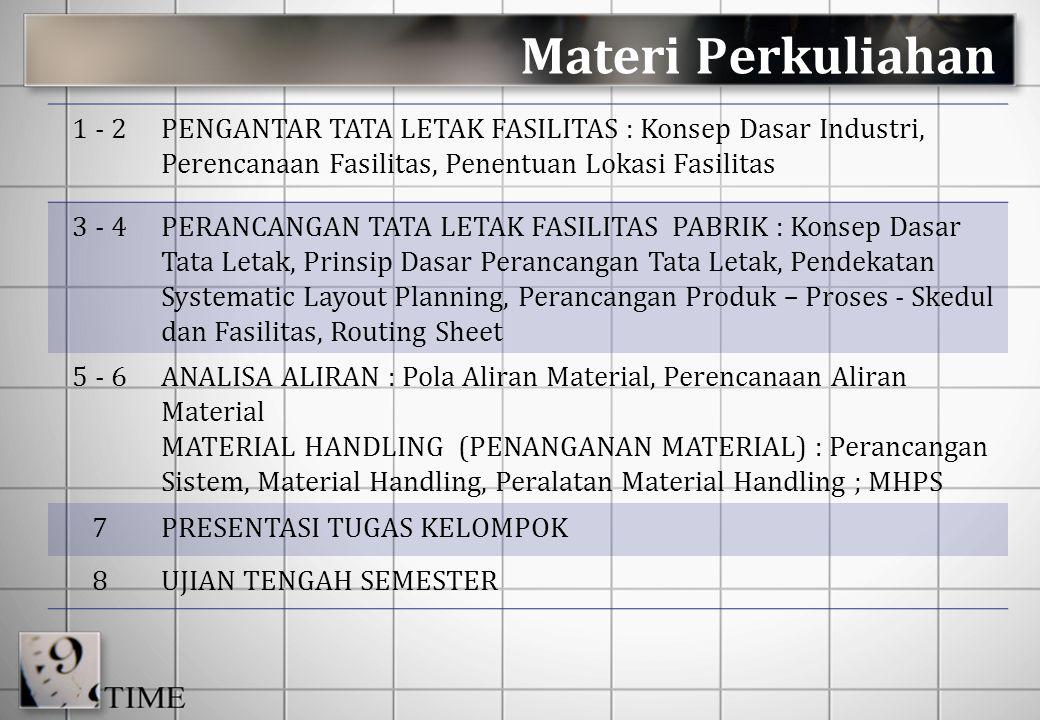Materi Perkuliahan 1 - 2PENGANTAR TATA LETAK FASILITAS : Konsep Dasar Industri, Perencanaan Fasilitas, Penentuan Lokasi Fasilitas 3 - 4PERANCANGAN TAT