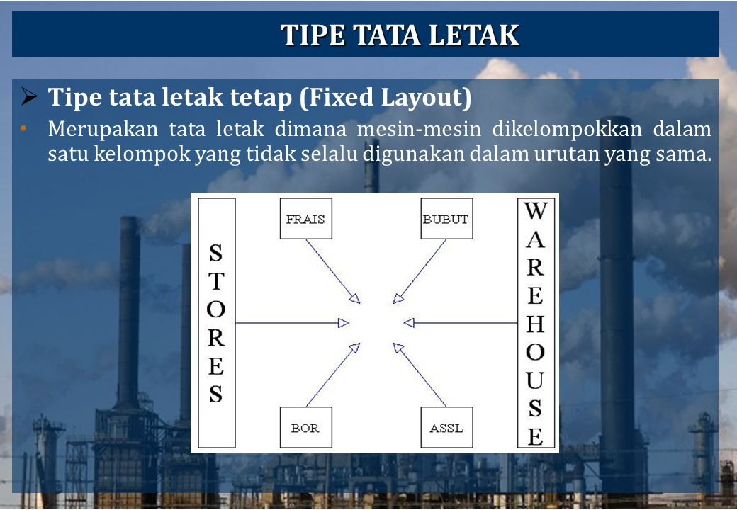 38 TIPE TATA LETAK  Tipe tata letak tetap (Fixed Layout) Merupakan tata letak dimana mesin-mesin dikelompokkan dalam satu kelompok yang tidak selalu