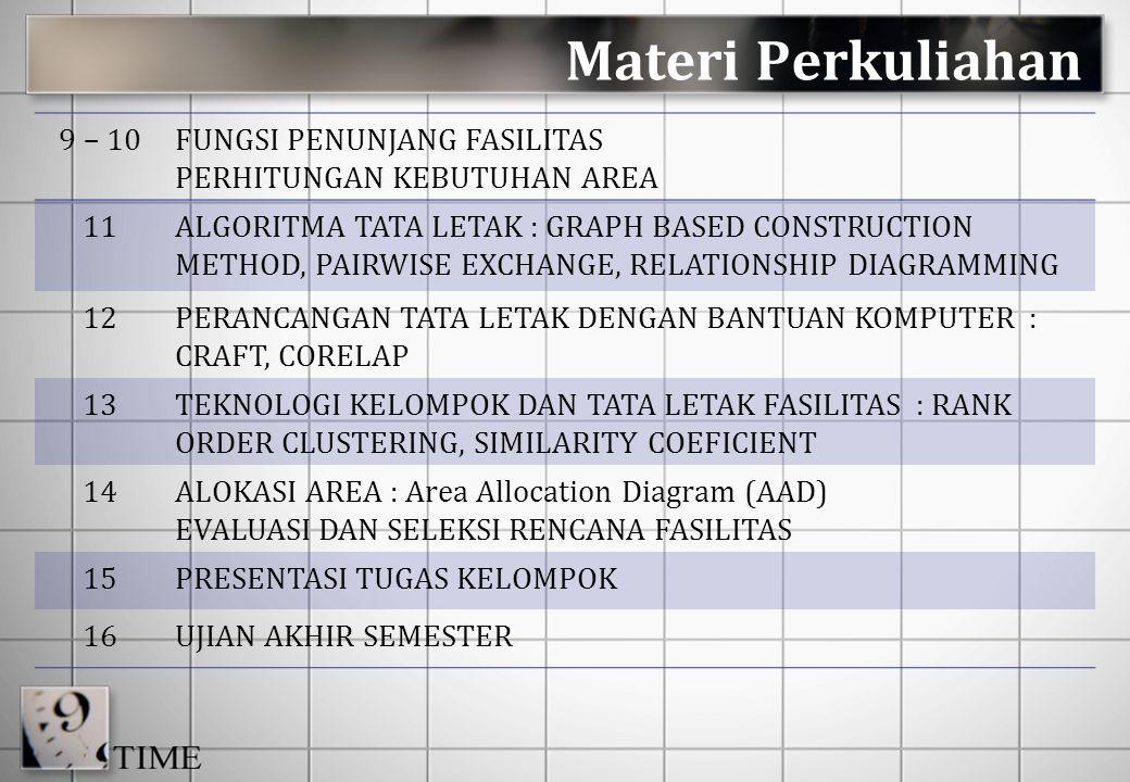 Materi Perkuliahan 9 – 10FUNGSI PENUNJANG FASILITAS PERHITUNGAN KEBUTUHAN AREA 11ALGORITMA TATA LETAK : GRAPH BASED CONSTRUCTION METHOD, PAIRWISE EXCH