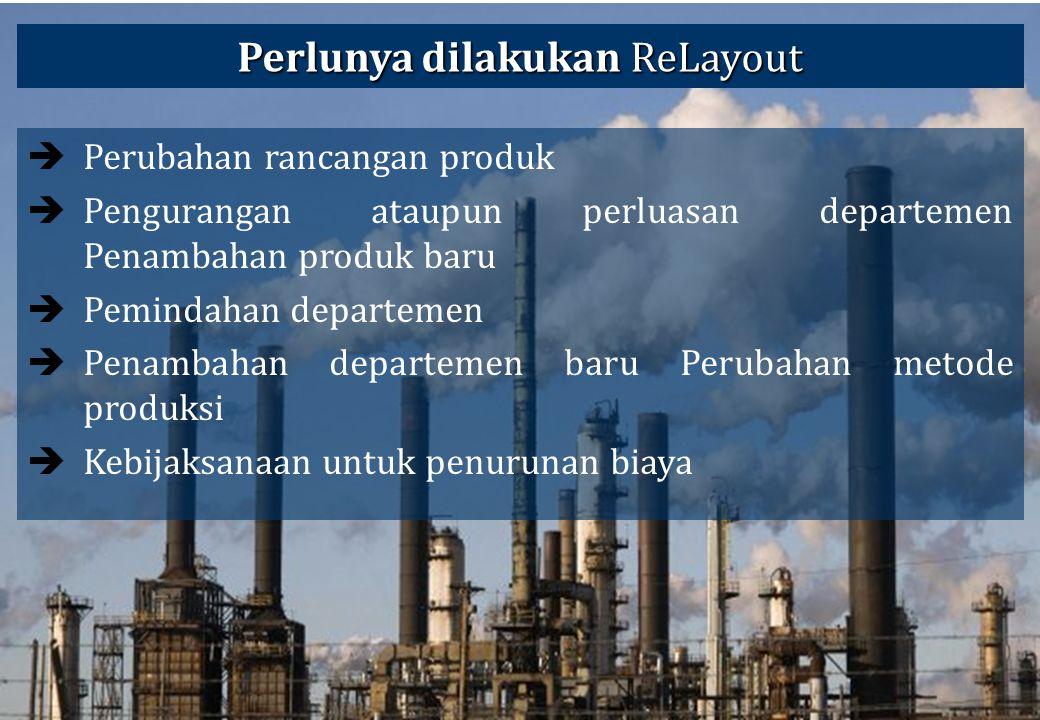 41 Perlunya dilakukan ReLayout  Perubahan rancangan produk  Pengurangan ataupun perluasan departemen Penambahan produk baru  Pemindahan departemen
