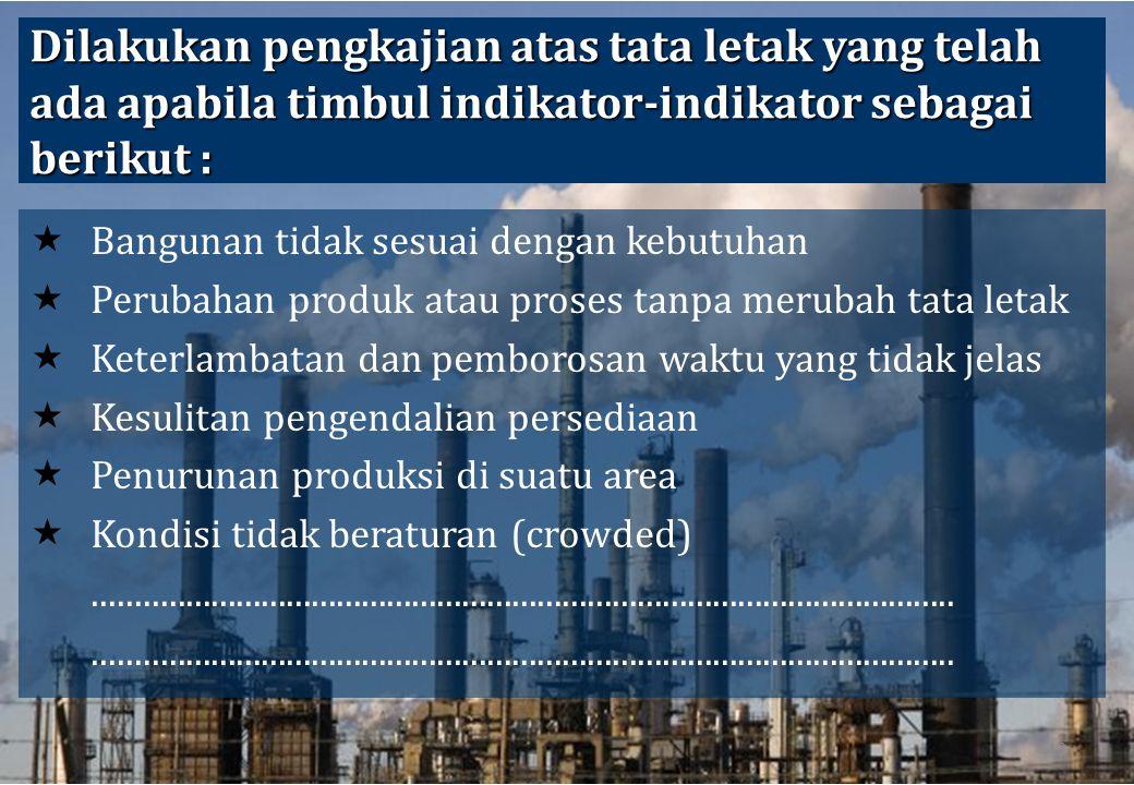 42 Dilakukan pengkajian atas tata letak yang telah ada apabila timbul indikator-indikator sebagai berikut :  Bangunan tidak sesuai dengan kebutuhan 