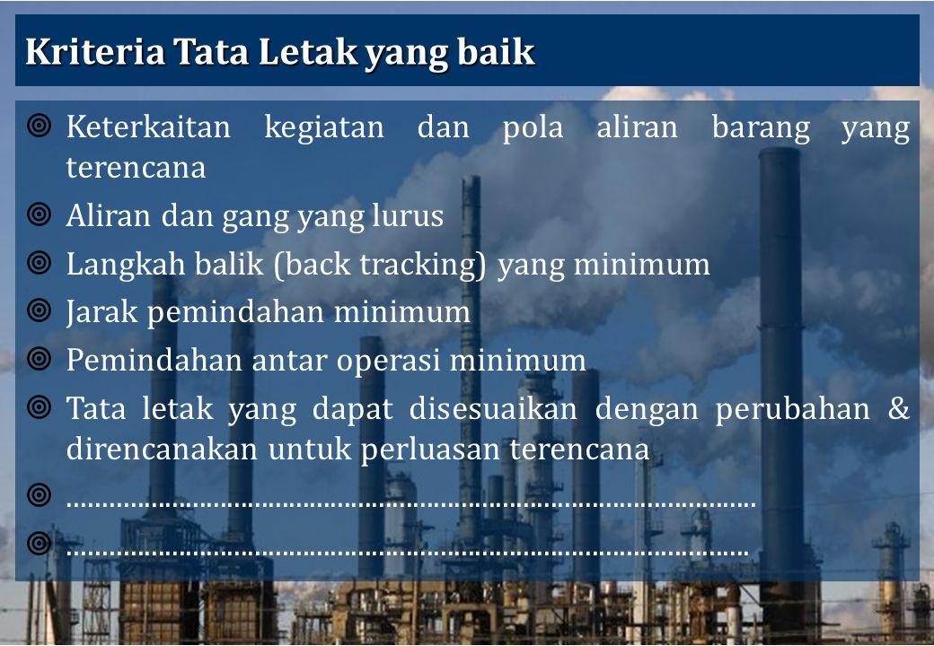 43 Kriteria Tata Letak yang baik  Keterkaitan kegiatan dan pola aliran barang yang terencana  Aliran dan gang yang lurus  Langkah balik (back track
