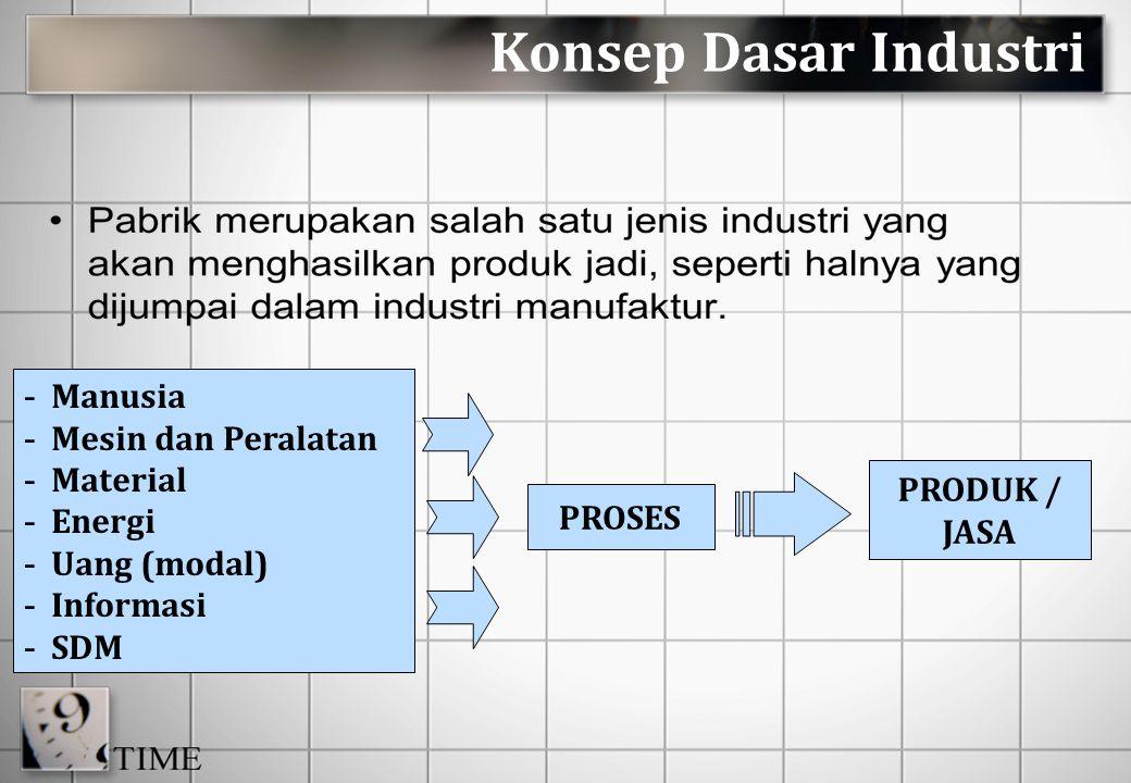 Intermittent-Process Industry Suatu industri yang proses produksinya berlangsung sesuai dengan order yang diterima.