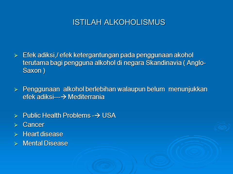 ISTILAH ALKOHOLISMUS ISTILAH ALKOHOLISMUS  Efek adiksi,/ efek ketergantungan pada penggunaan akohol terutama bagi pengguna alkohol di negara Skandinavia ( Anglo- Saxon )  Penggunaan alkohol berlebihan walaupun belum menunjukkan efek adiksi---  Mediterrania  Public Health Problems -  USA  Cancer  Heart disease  Mental Disease