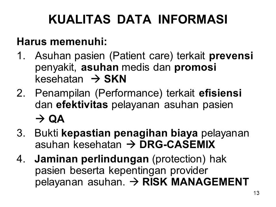 13 KUALITAS DATA INFORMASI Harus memenuhi: 1.Asuhan pasien (Patient care) terkait prevensi penyakit, asuhan medis dan promosi kesehatan  SKN 2.Penamp