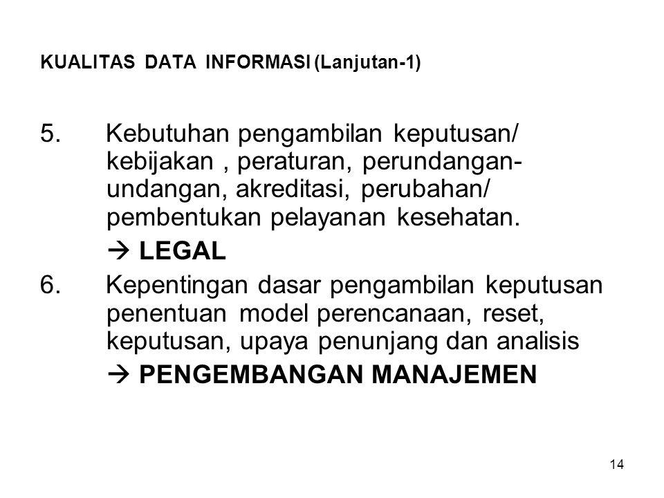 14 KUALITAS DATA INFORMASI (Lanjutan-1) 5. Kebutuhan pengambilan keputusan/ kebijakan, peraturan, perundangan- undangan, akreditasi, perubahan/ pemben