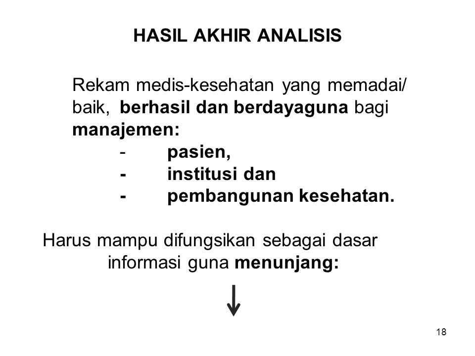 18 HASIL AKHIR ANALISIS Rekam medis-kesehatan yang memadai/ baik, berhasil dan berdayaguna bagi manajemen: -pasien, -institusi dan -pembangunan keseha