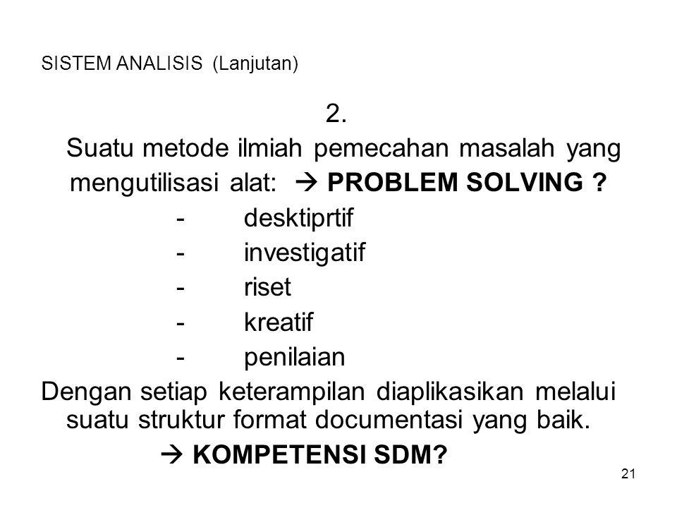 21 SISTEM ANALISIS (Lanjutan) 2. Suatu metode ilmiah pemecahan masalah yang mengutilisasi alat:  PROBLEM SOLVING ? -desktiprtif -investigatif -riset