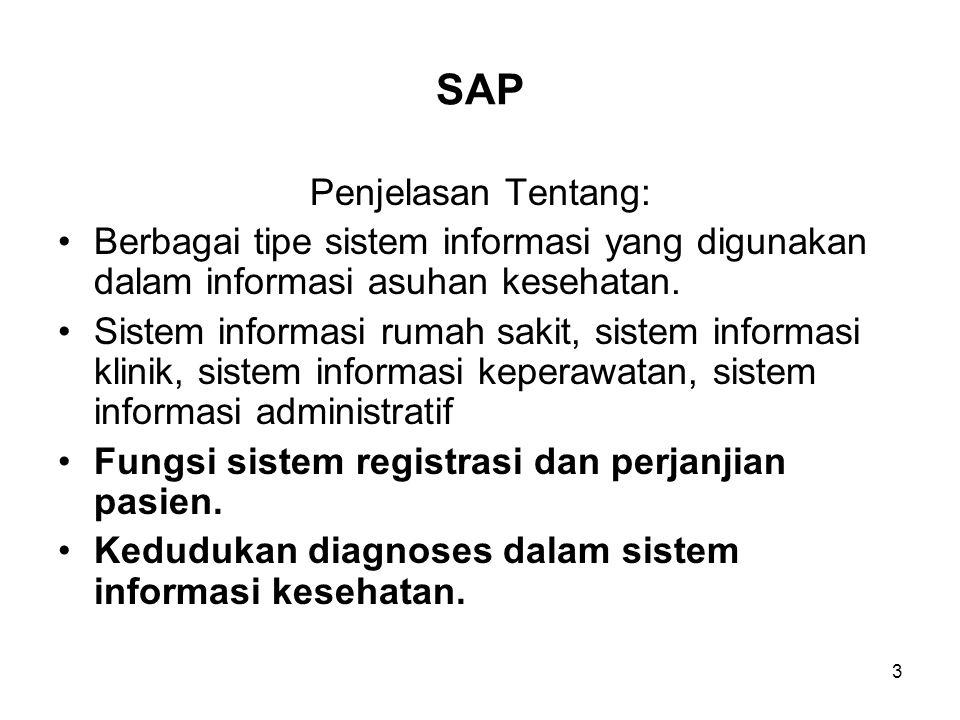 SAP Penjelasan Tentang: Berbagai tipe sistem informasi yang digunakan dalam informasi asuhan kesehatan. Sistem informasi rumah sakit, sistem informasi
