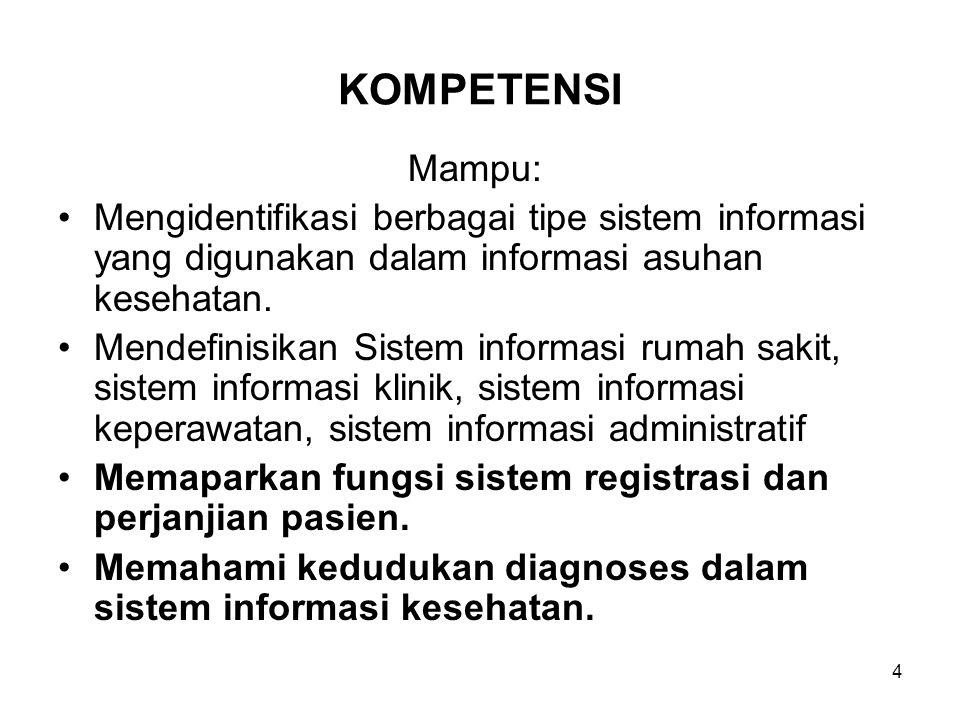 4 KOMPETENSI Mampu: Mengidentifikasi berbagai tipe sistem informasi yang digunakan dalam informasi asuhan kesehatan. Mendefinisikan Sistem informasi r