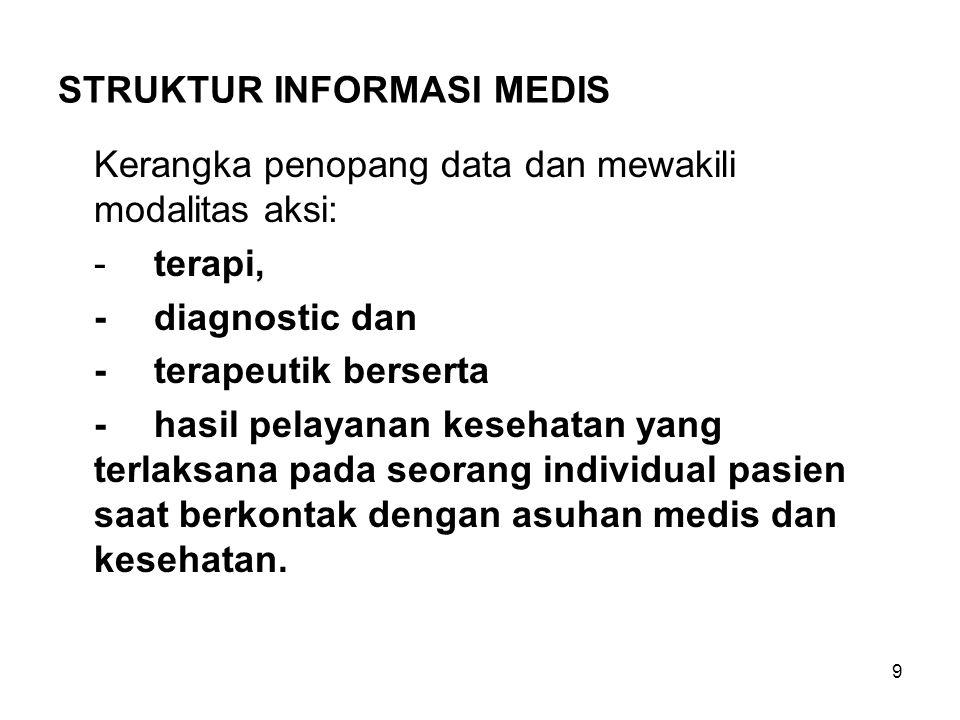 9 STRUKTUR INFORMASI MEDIS Kerangka penopang data dan mewakili modalitas aksi: -terapi, -diagnostic dan -terapeutik berserta -hasil pelayanan kesehata