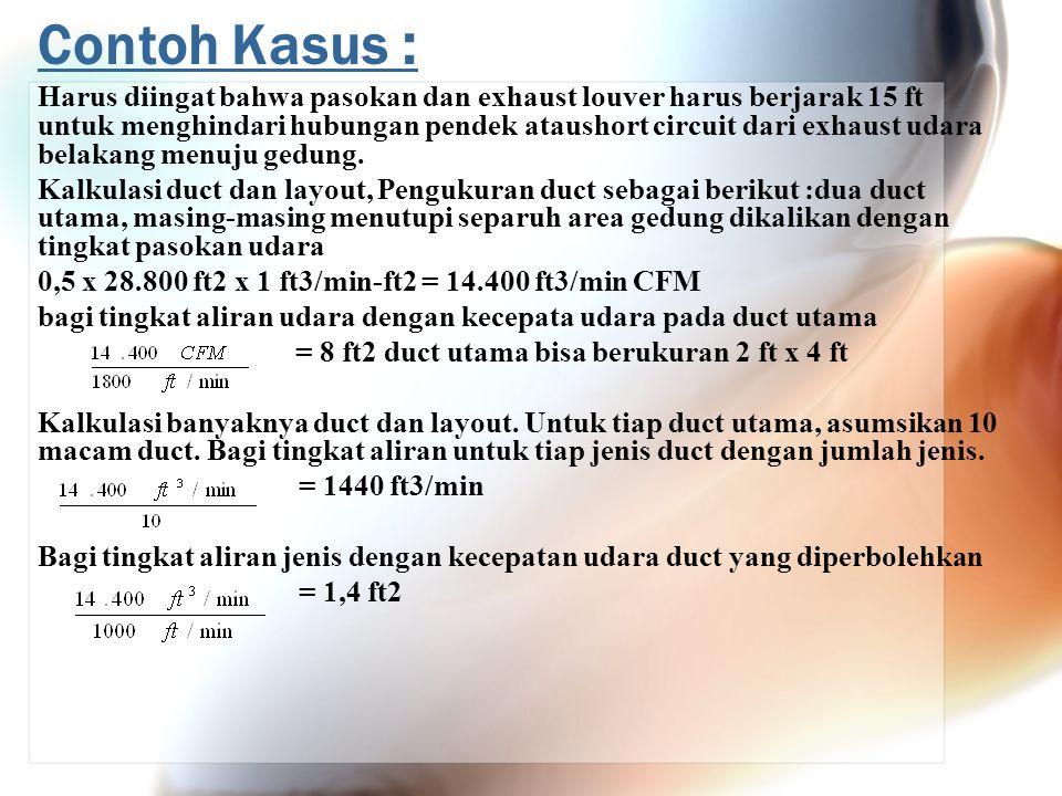 Contoh Kasus : Harus diingat bahwa pasokan dan exhaust louver harus berjarak 15 ft untuk menghindari hubungan pendek ataushort circuit dari exhaust ud