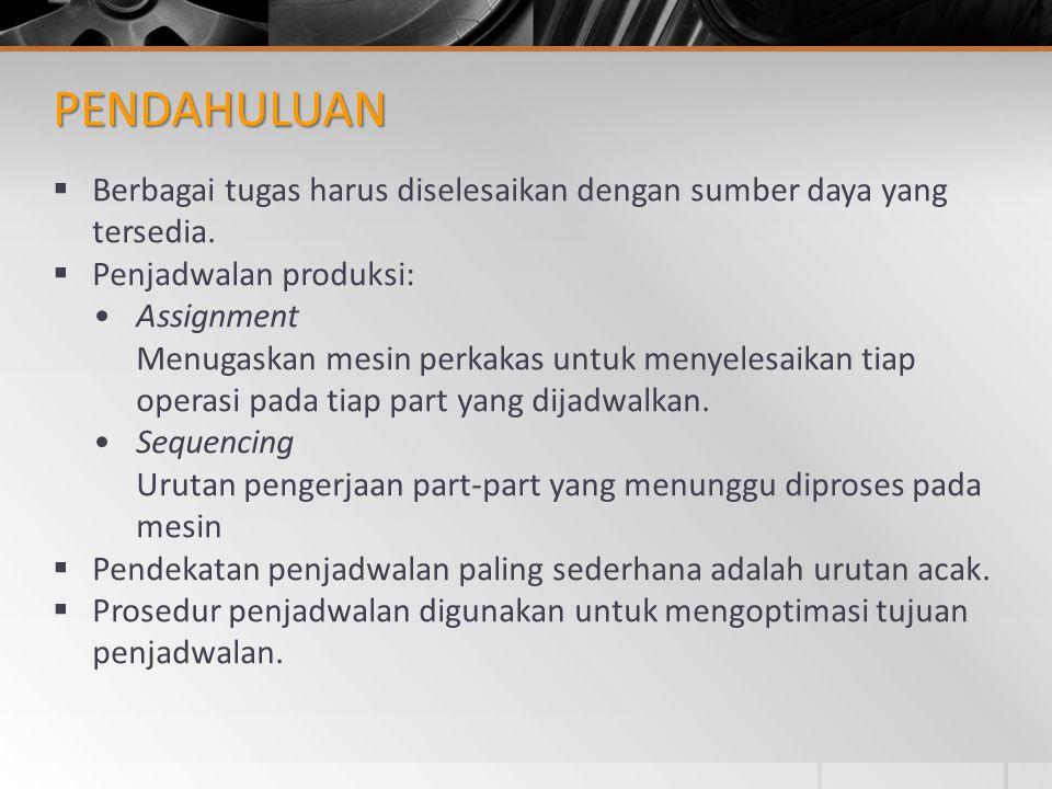 PERMASALAHAN PROSESOR / MESIN TUNGGAL  Tanpa Due Dates  Dengan Due Dates