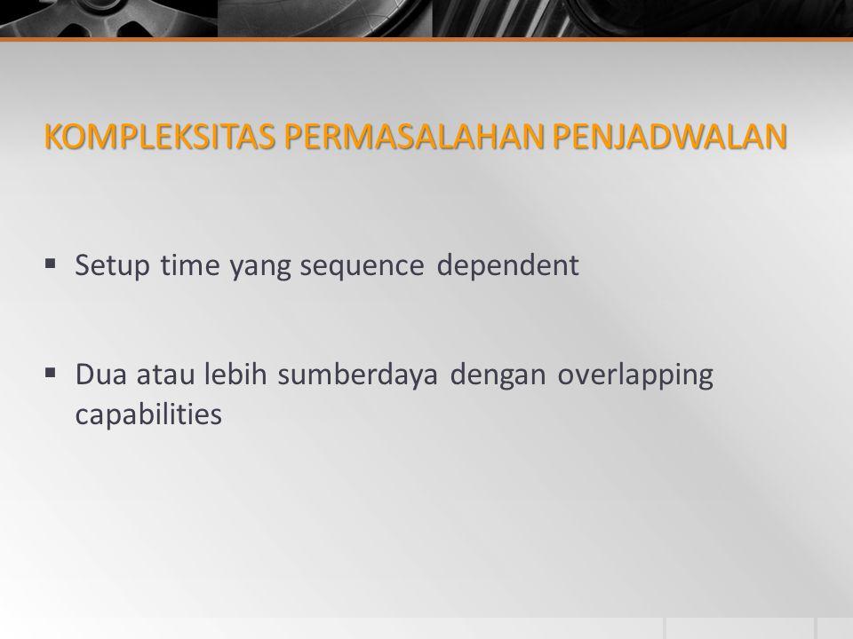 KOMPLEKSITAS PERMASALAHAN PENJADWALAN  Setup time yang sequence dependent  Dua atau lebih sumberdaya dengan overlapping capabilities