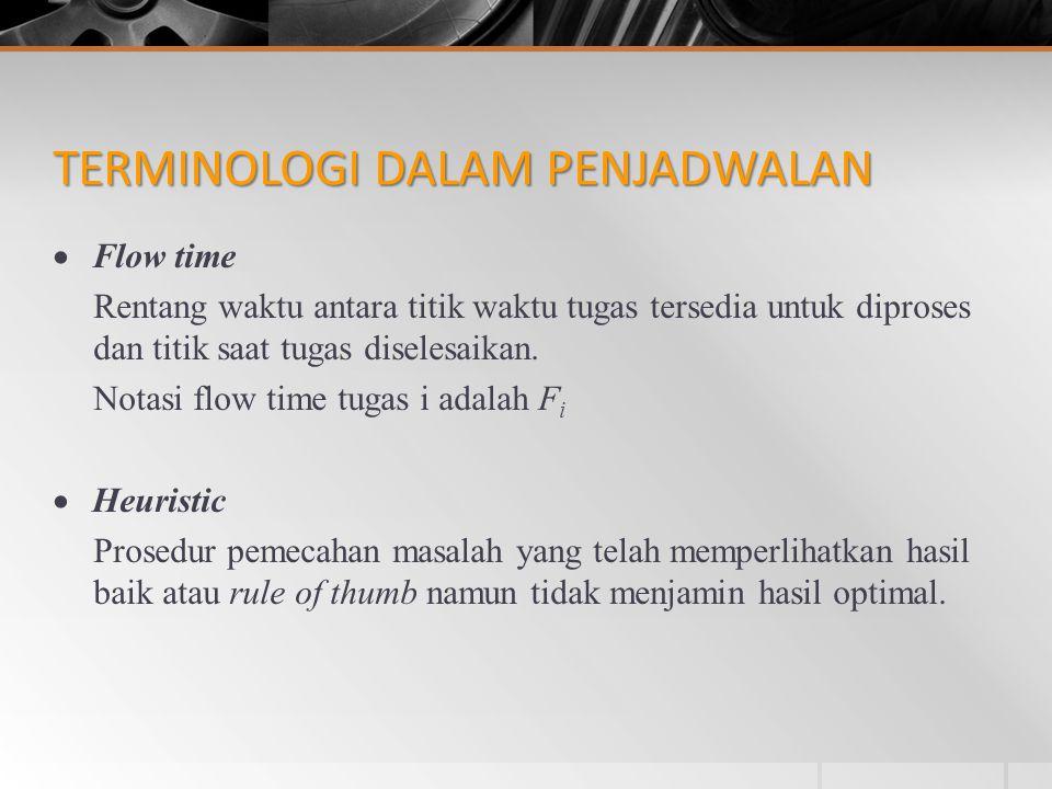 TERMINOLOGI DALAM PENJADWALAN  Flow time Rentang waktu antara titik waktu tugas tersedia untuk diproses dan titik saat tugas diselesaikan. Notasi flo