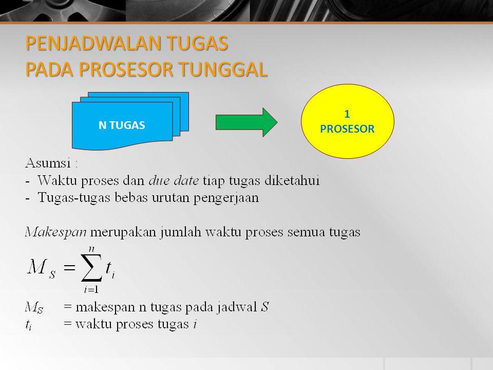 PENJADWALAN TUGAS PADA PROSESOR TUNGGAL N TUGAS 1 PROSESOR