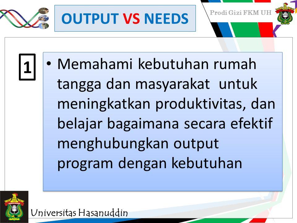 Prodi Gizi FKM UH Memahami kebutuhan rumah tangga dan masyarakat untuk meningkatkan produktivitas, dan belajar bagaimana secara efektif menghubungkan