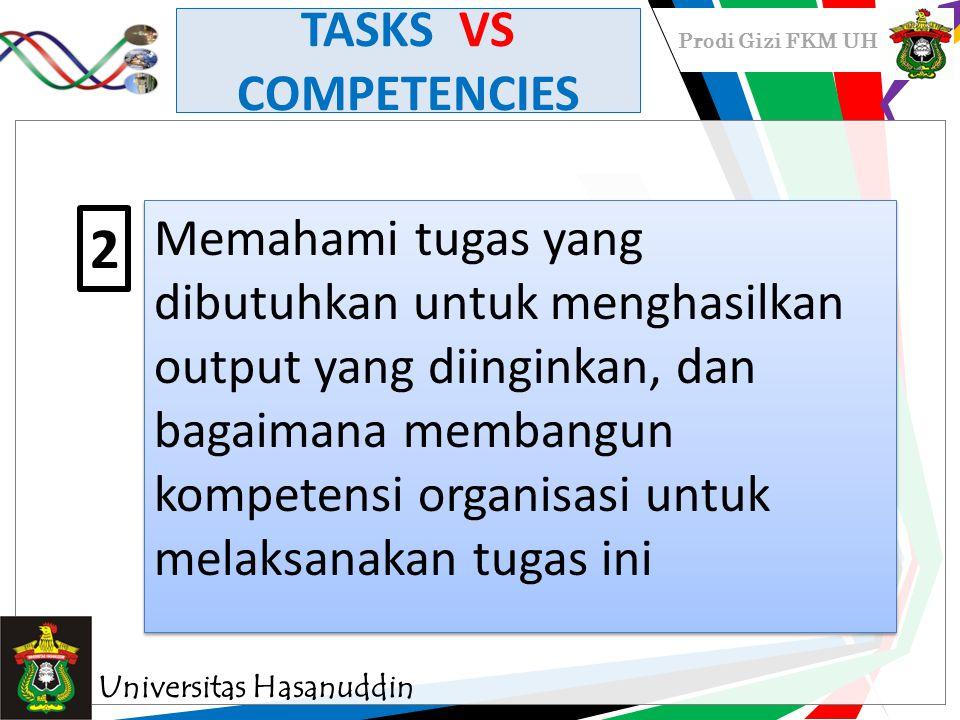 Prodi Gizi FKM UH Memahami tugas yang dibutuhkan untuk menghasilkan output yang diinginkan, dan bagaimana membangun kompetensi organisasi untuk melaks