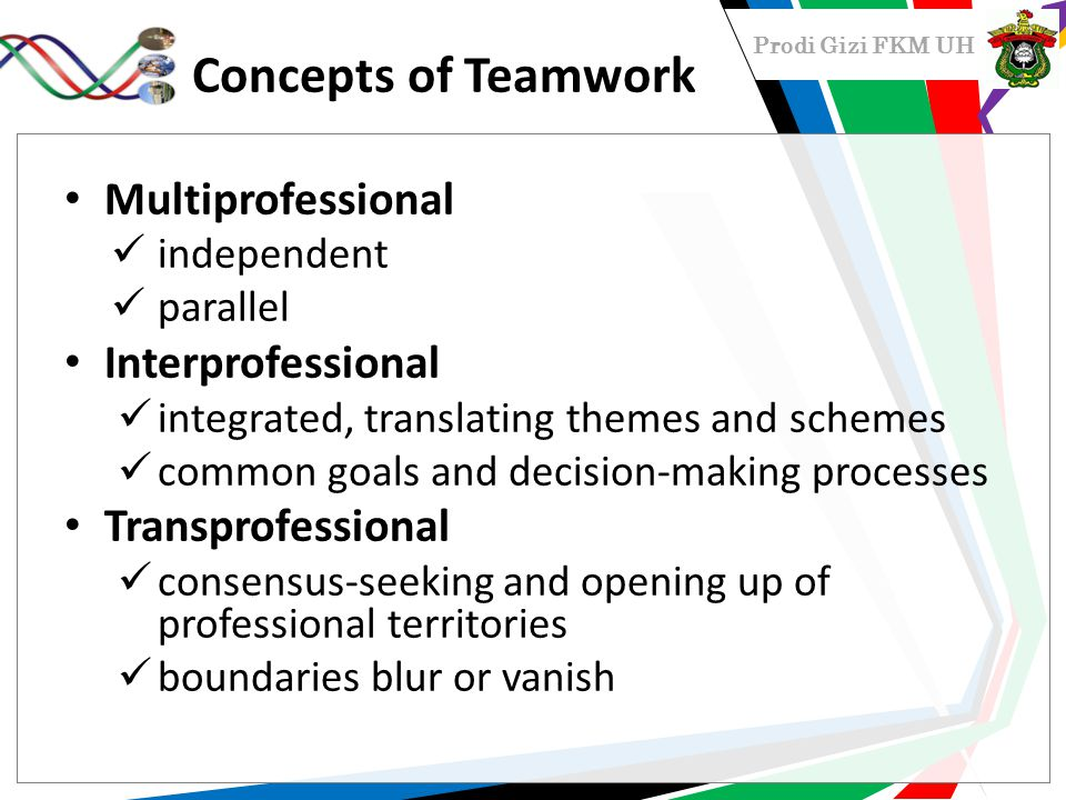 Prodi Gizi FKM UH Concepts of Teamwork Multiprofessional independent parallel Interprofessional integrated, translating themes and schemes common goal