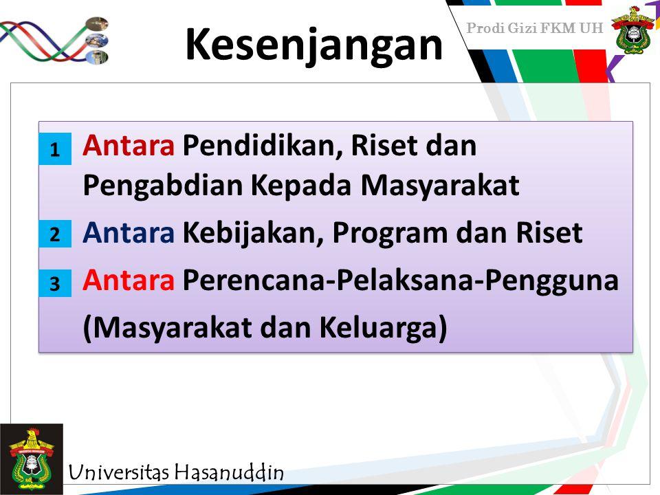Prodi Gizi FKM UH Memahami bagaimana mengefektifkan keterlibatan rumah tangga dan masyarakat dalam pengambilan keputusan sehingga mereka sebagai produsen kesehatan-gizi merasa sebagai pemilik kebijakan dan program 3 DECISIONS VS DEMAND Universitas Hasanuddin