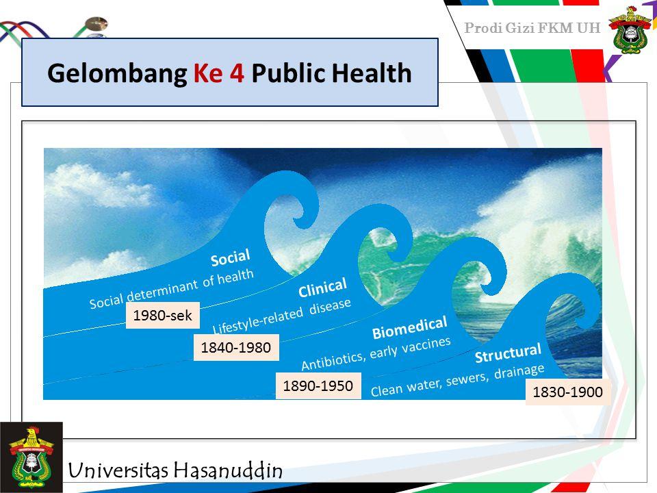 Prodi Gizi FKM UH Gelombang Ke 5 Public Health Cultural A culture for health Social Social determinant of health Clinical Lifestyle-related disease Biomedical Antibiotics, early vaccines Structural Clean water, sewers, drainage 1830-1900 1890-1950 1840-1980 1800-sek Mulai 2014 Universitas Hasanuddin
