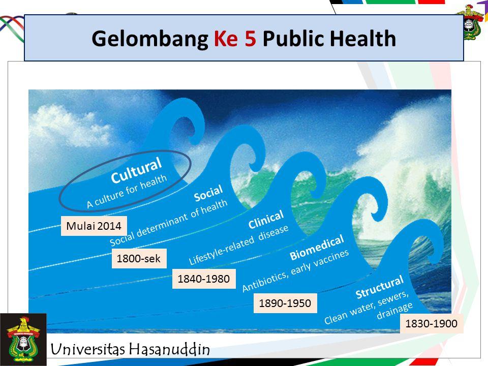 Prodi Gizi FKM UH Menjembatani Gap 1.Kegiatan berbasis determinan sosial kesehatan dg pendekatan kultural 2.Kolaborasi sinergik antarprofesi 3.Utilisasi riset kesehatan berdasar kebutuhan pembuatan kebijakan 4.Kebijakan kesehatan berbasis bukti 5.Menerjemahkan riset ke dalam kebijakan 6.Eksplorasi hambatan-hambatan antara riset- riset epidemiologi dan pengembangan kebijakan kesehatan 1.Kegiatan berbasis determinan sosial kesehatan dg pendekatan kultural 2.Kolaborasi sinergik antarprofesi 3.Utilisasi riset kesehatan berdasar kebutuhan pembuatan kebijakan 4.Kebijakan kesehatan berbasis bukti 5.Menerjemahkan riset ke dalam kebijakan 6.Eksplorasi hambatan-hambatan antara riset- riset epidemiologi dan pengembangan kebijakan kesehatan 9/9/20118 Universitas Hasanuddin