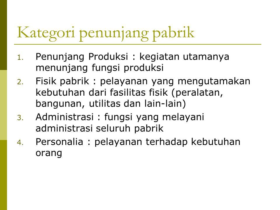 Kategori penunjang pabrik 1.Penunjang Produksi : kegiatan utamanya menunjang fungsi produksi 2.