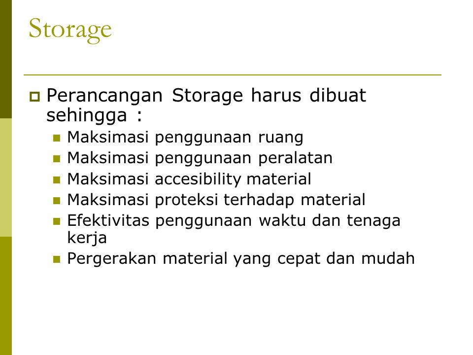 Storage  Perancangan Storage harus dibuat sehingga : Maksimasi penggunaan ruang Maksimasi penggunaan peralatan Maksimasi accesibility material Maksimasi proteksi terhadap material Efektivitas penggunaan waktu dan tenaga kerja Pergerakan material yang cepat dan mudah