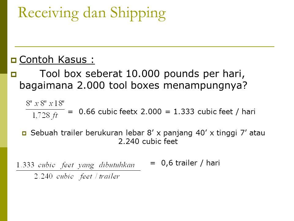 Receiving dan Shipping  Contoh Kasus :  Tool box seberat 10.000 pounds per hari, bagaimana 2.000 tool boxes menampungnya.