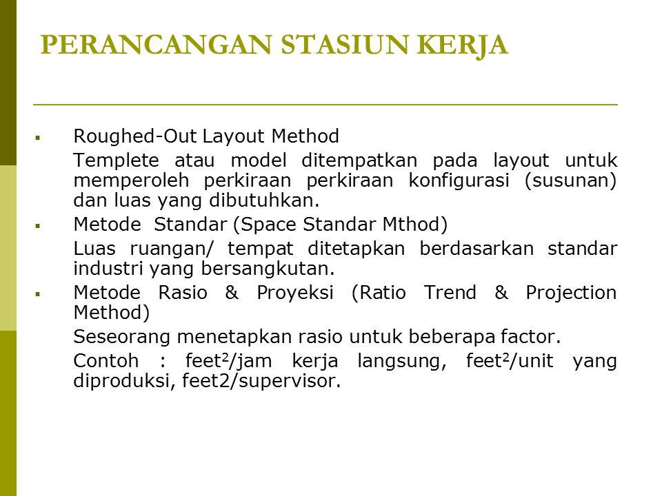 PERANCANGAN STASIUN KERJA  Roughed-Out Layout Method Templete atau model ditempatkan pada layout untuk memperoleh perkiraan perkiraan konfigurasi (susunan) dan luas yang dibutuhkan.