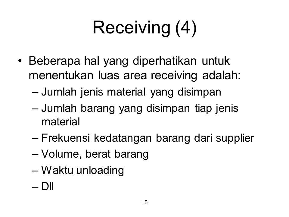 15 Receiving (4) Beberapa hal yang diperhatikan untuk menentukan luas area receiving adalah: –Jumlah jenis material yang disimpan –Jumlah barang yang disimpan tiap jenis material –Frekuensi kedatangan barang dari supplier –Volume, berat barang –Waktu unloading –Dll