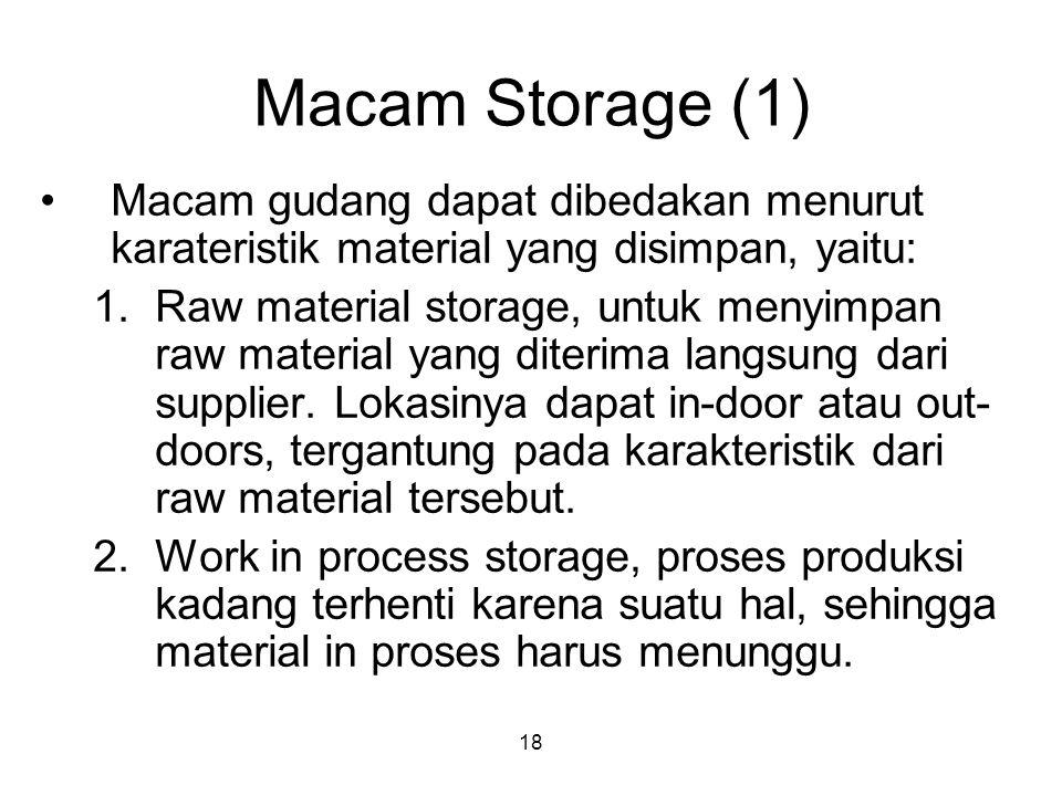 18 Macam Storage (1) Macam gudang dapat dibedakan menurut karateristik material yang disimpan, yaitu: 1.Raw material storage, untuk menyimpan raw material yang diterima langsung dari supplier.