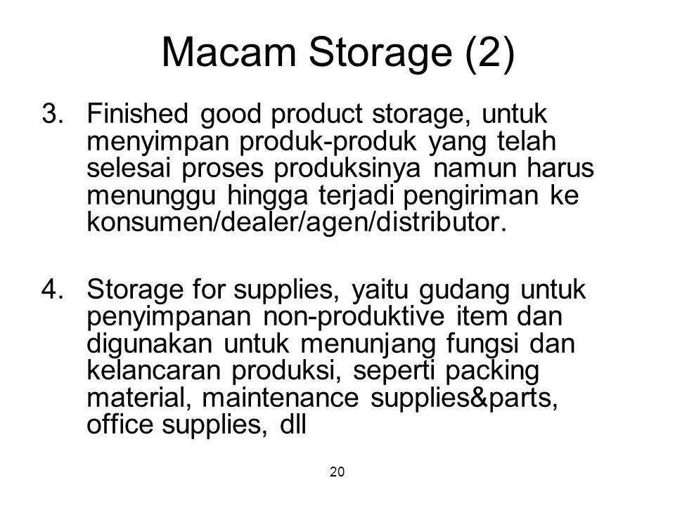 20 Macam Storage (2) 3.Finished good product storage, untuk menyimpan produk-produk yang telah selesai proses produksinya namun harus menunggu hingga terjadi pengiriman ke konsumen/dealer/agen/distributor.